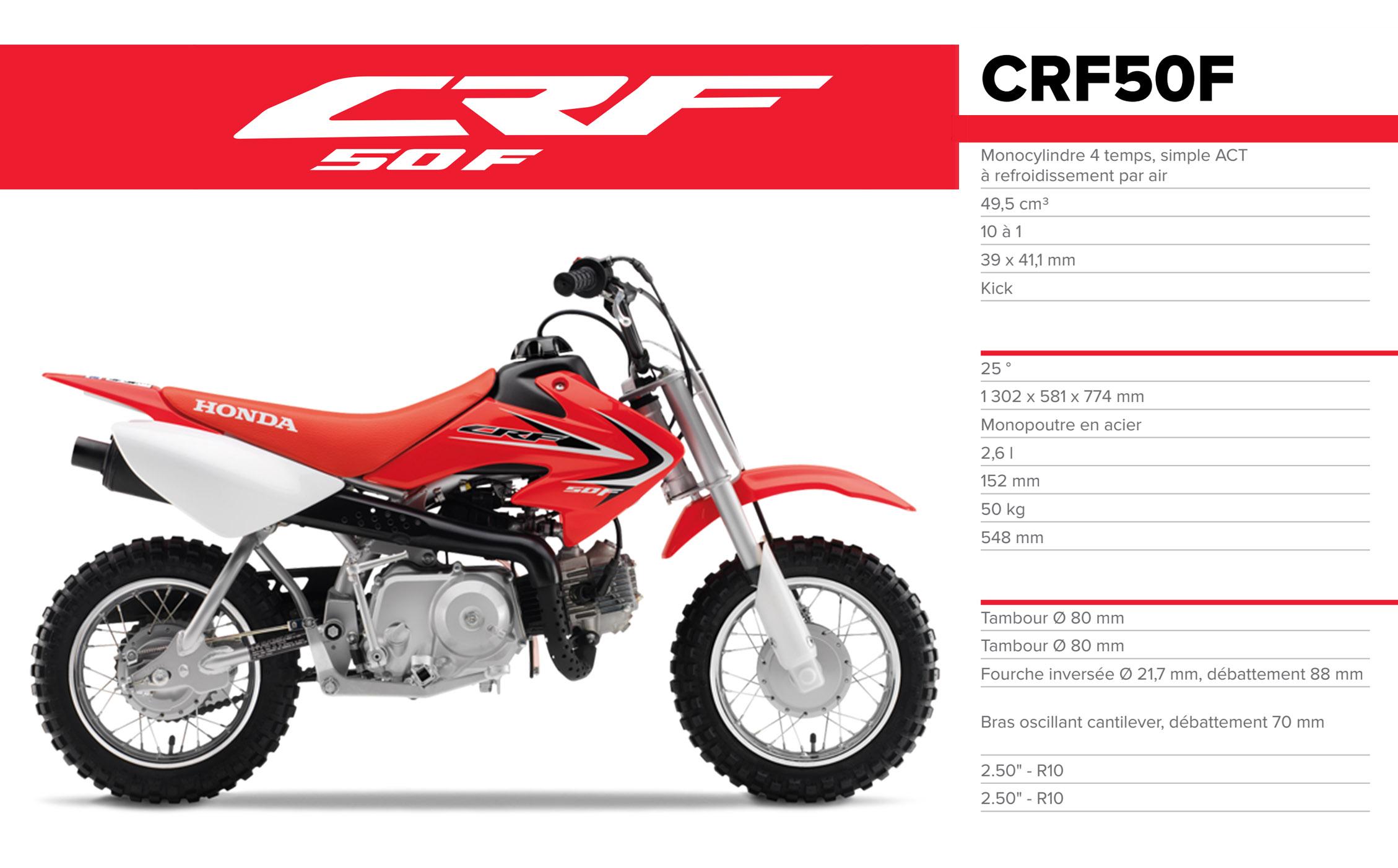 CRF50F 2021